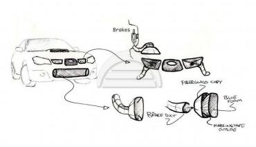 Brake Ducts for Subaru Impreza 00-07 WRX & 00-04 STi Duct Plate Kit 5x100 Hub